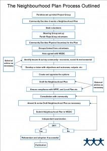 Process Diagram ver 2 jpeg